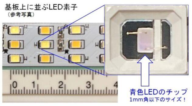 LED素子